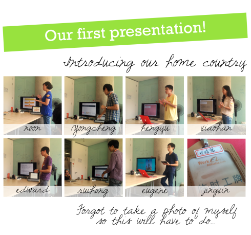 Our first presentation-  a short session of self-introduction, on ourselves, as well as our respective home countries.